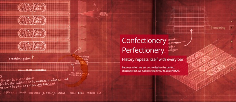 kitkat_confectionery_perfectionery
