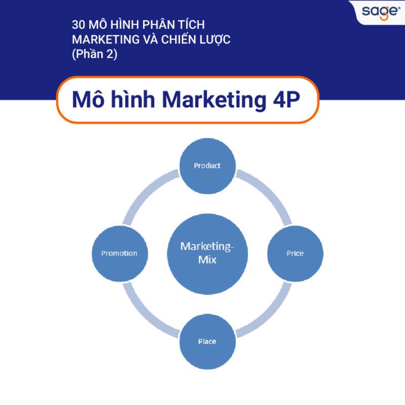 10-mo-hinh-phan-tich-chien-luoc-danh-cho-dan-marketing-kinh-doanh-03