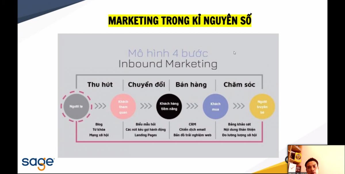 chuyen-gia-thai-pham-cat-chi-phi-marketing-thoi-dich-benh-la-tu-sat-ve-thuong-hieu-0